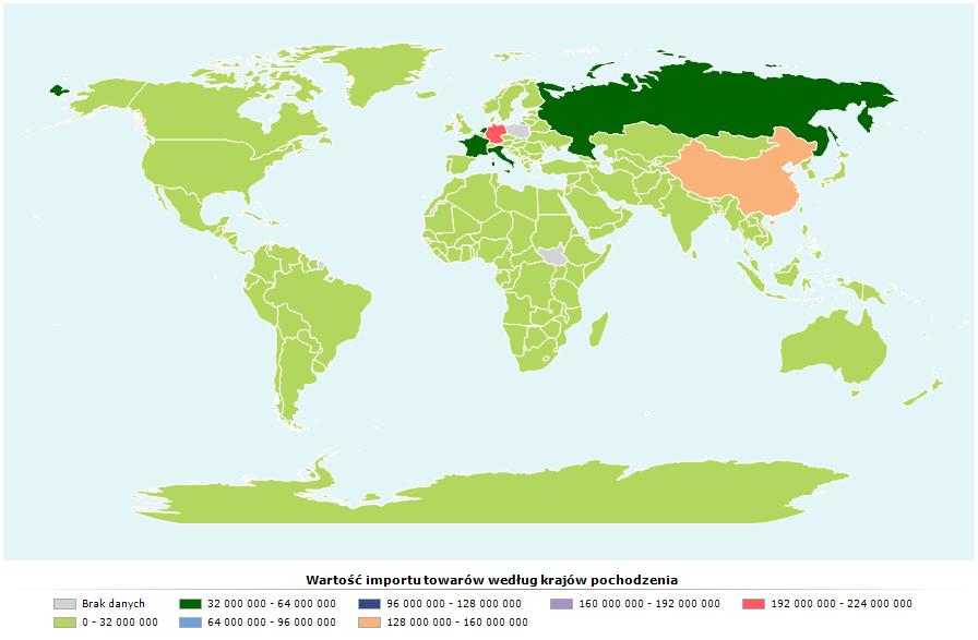 Wartość importu towarów według krajów pochodzenia 2020r.